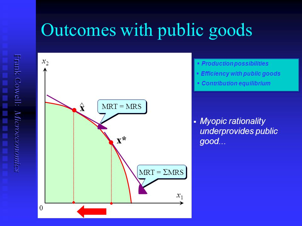Outcomes with public goods