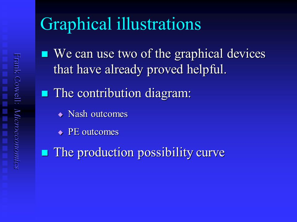 Graphical illustrations