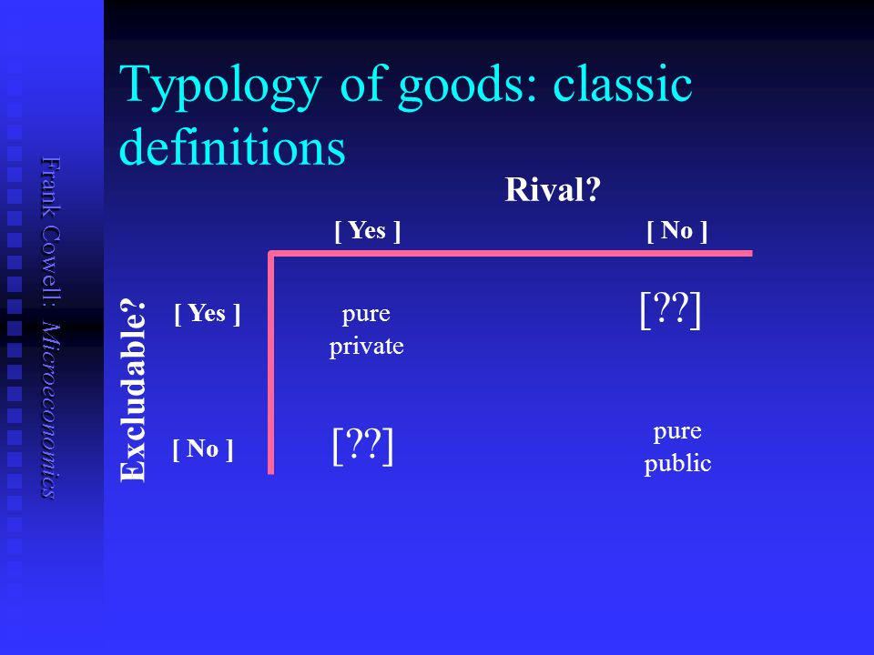 Typology of goods: classic definitions