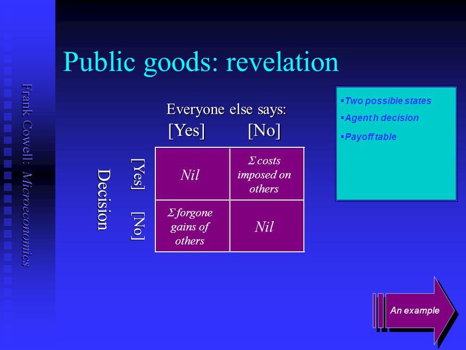Public goods: revelation