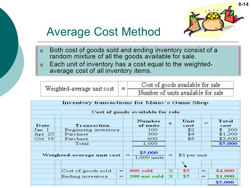Average Cost Method Both cost of goods sold and ending inventory consist of a random mixture of all the goods available for sale.