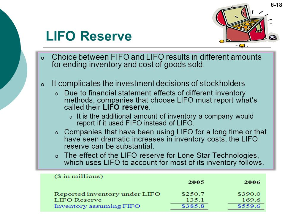 LIFO Reserve Choice between FIFO and LIFO results in different amounts for ending inventory and cost of goods sold.