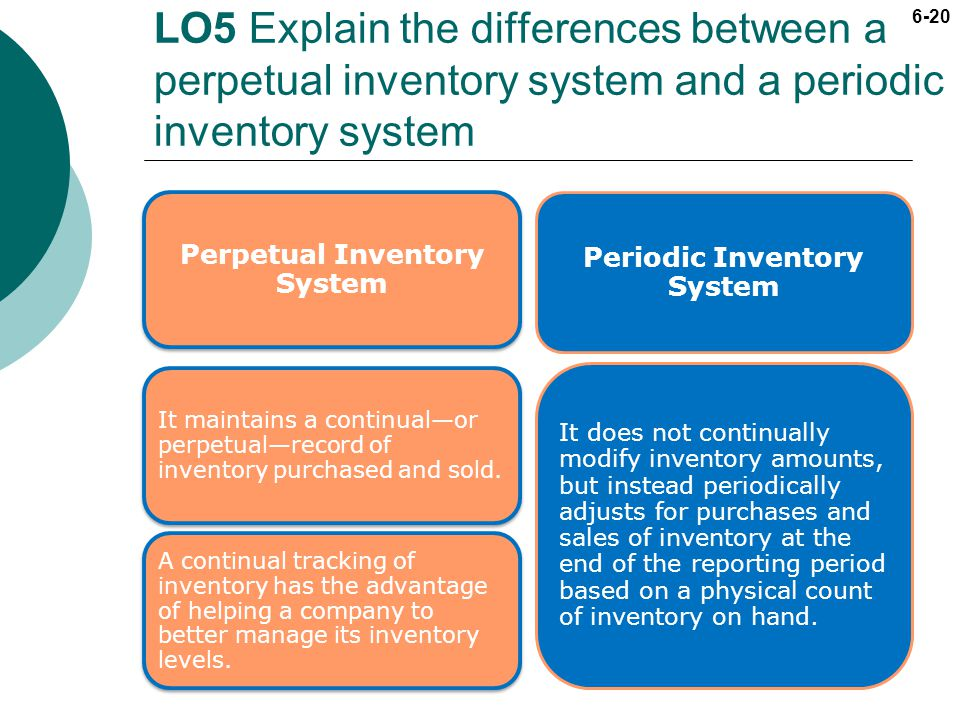 Perpetual Inventory System Periodic Inventory System