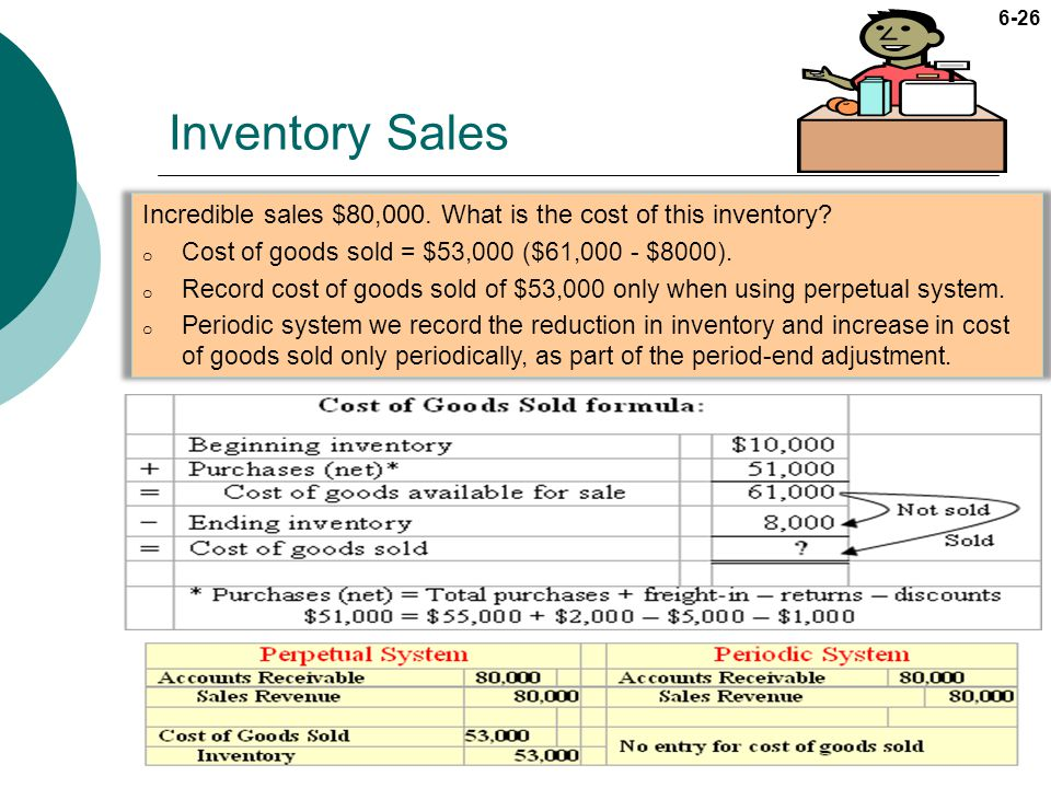 sales and inventory system pdf