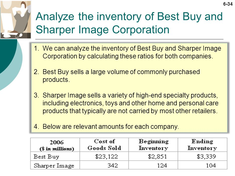 Analyze the inventory of Best Buy and Sharper Image Corporation