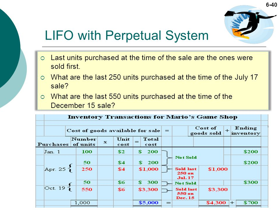 LIFO with Perpetual System