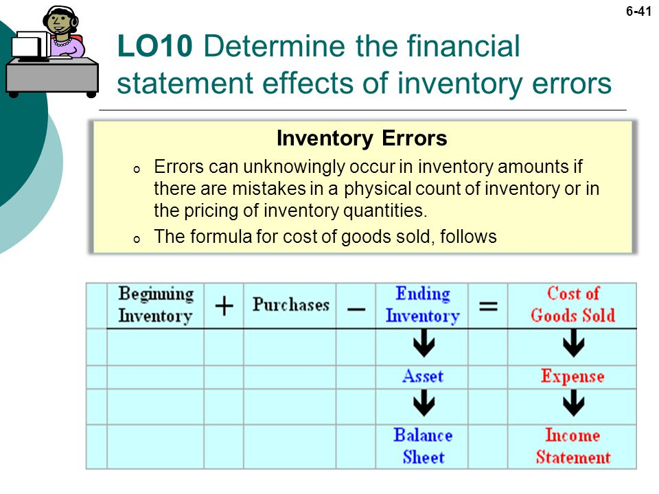 LO10 Determine the financial statement effects of inventory errors