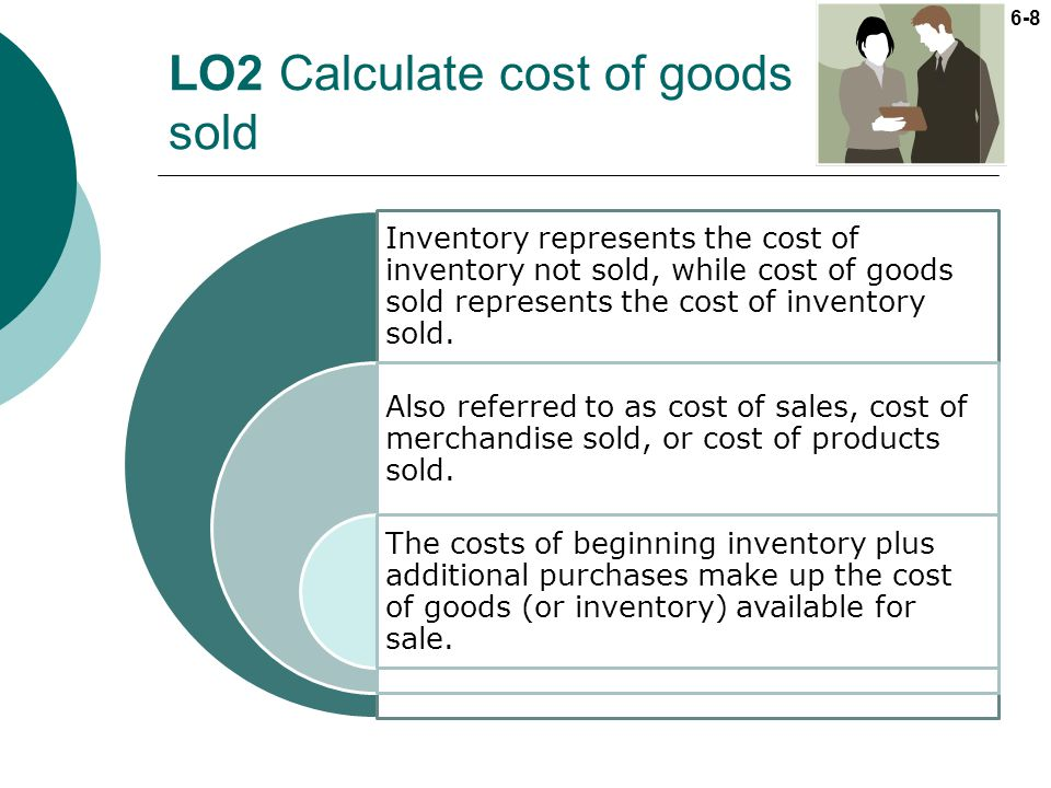 LO2 Calculate cost of goods sold
