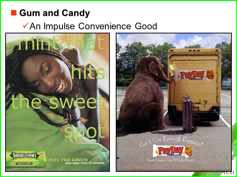 Gum and Candy An Impulse Convenience Good
