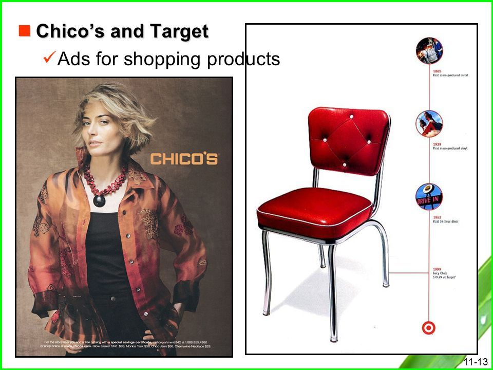 Chico's and Target Ads for shopping products