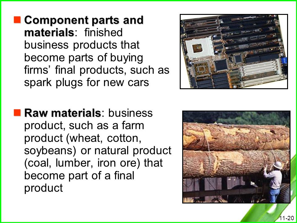 Component parts and materials: finished business products that become parts of buying firms' final products, such as spark plugs for new cars
