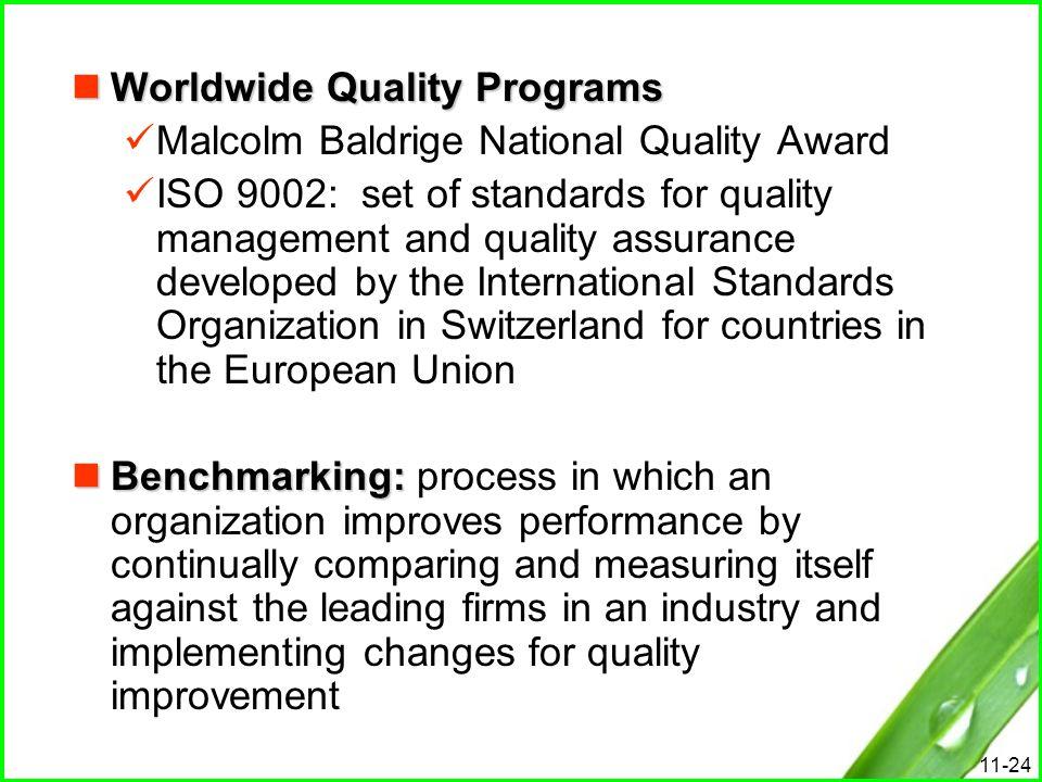 Worldwide Quality Programs