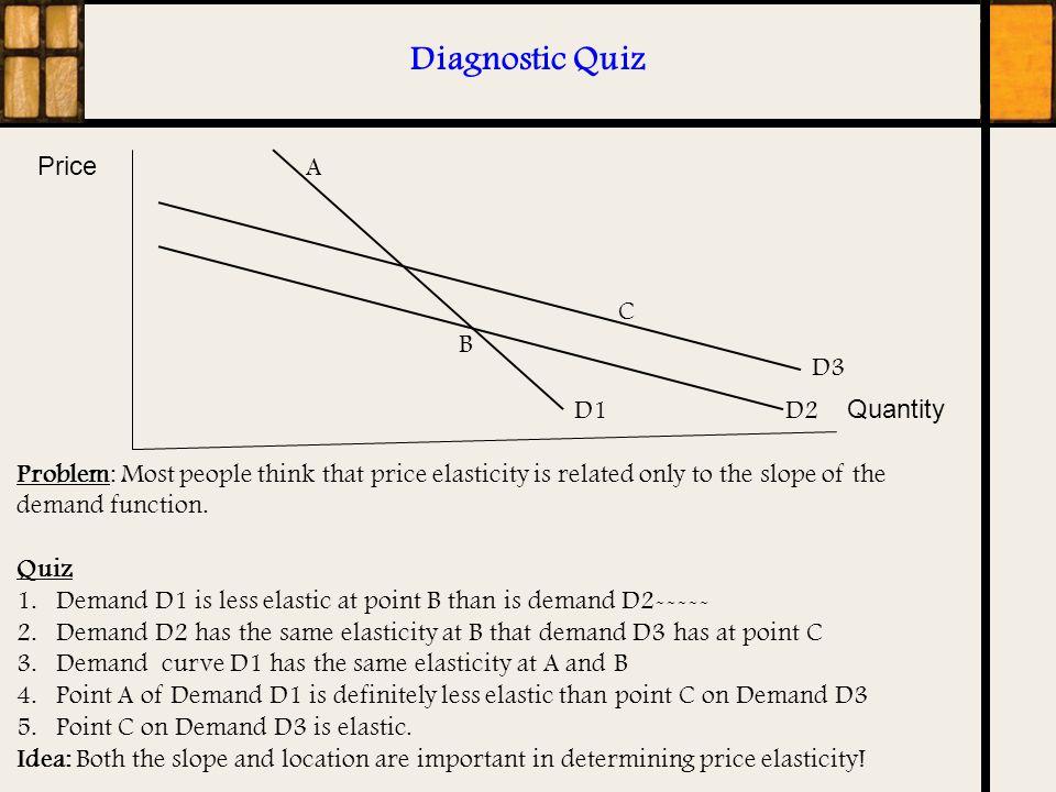 Diagnostic Quiz Price A C B D3 D1 D2 Quantity