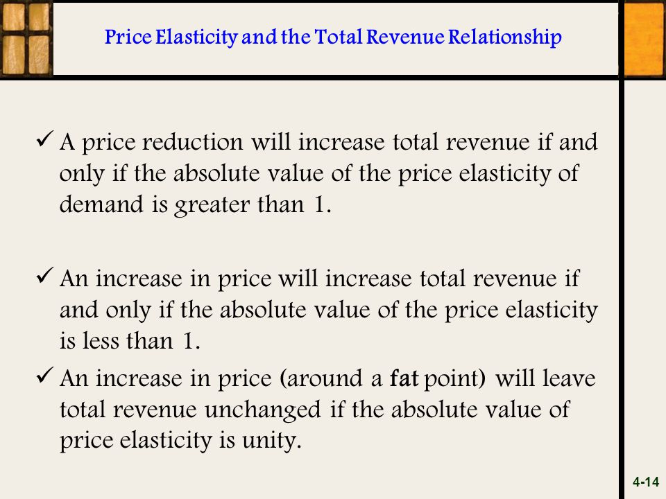 Price Elasticity and the Total Revenue Relationship
