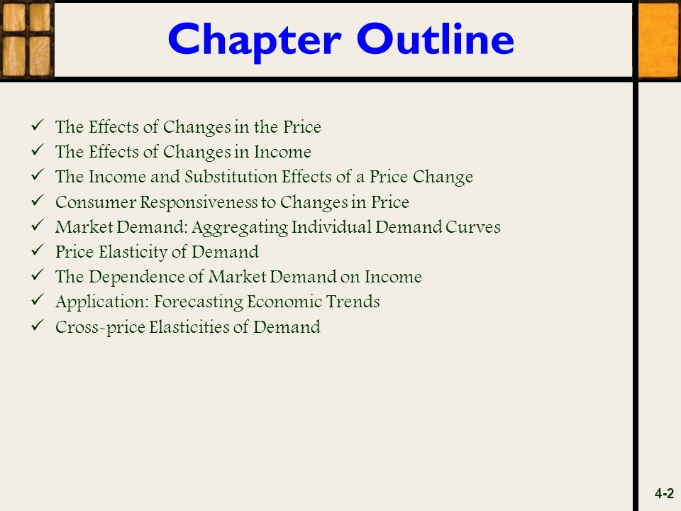 Chapter Outline The Effects of Changes in the Price