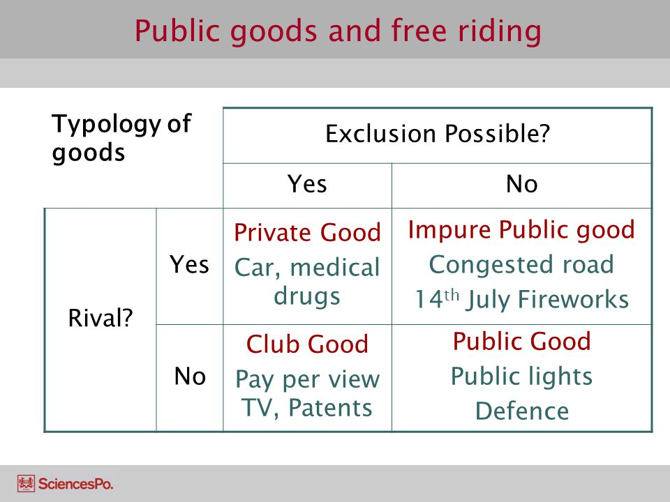 Public goods and free riding