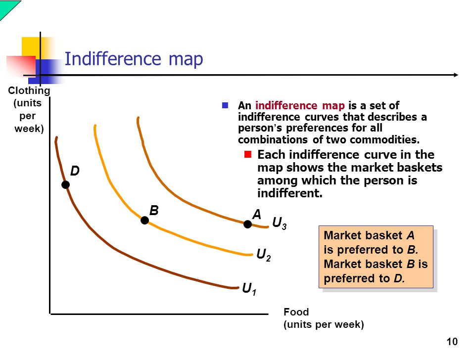 Indifference map D B A U3 U2 U1