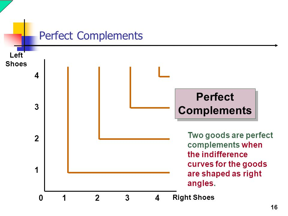 Perfect Complements Perfect Complements 4 3