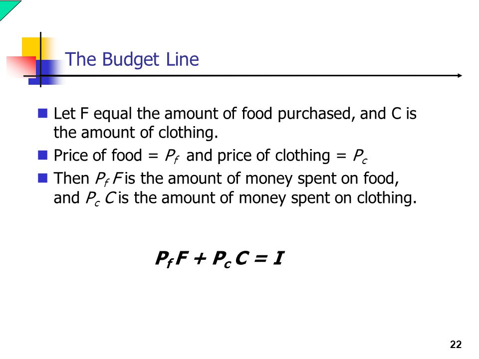 The Budget Line Pf F + Pc C = I