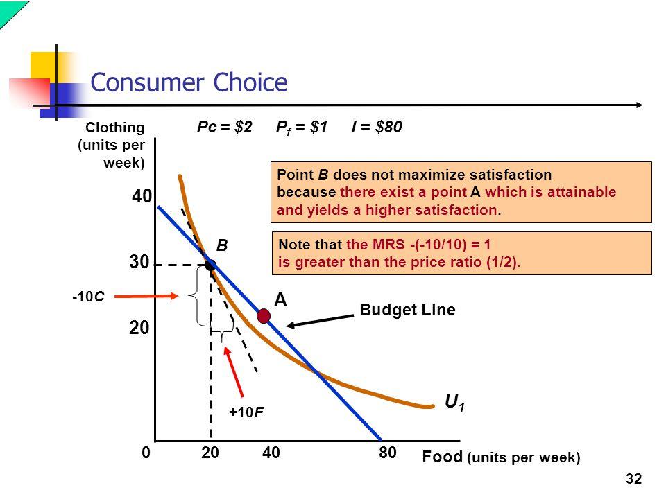 Consumer Choice 40 30 A 20 U1 Budget Line Pc = $2 Pf = $1 I = $80 B 20