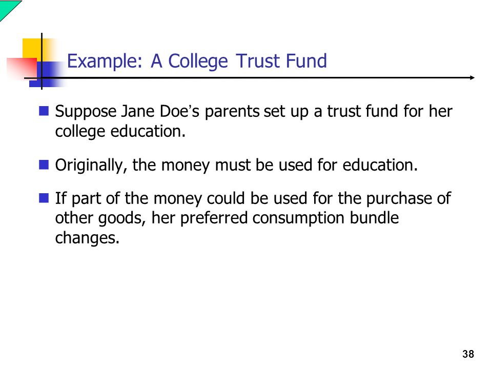 Example: A College Trust Fund