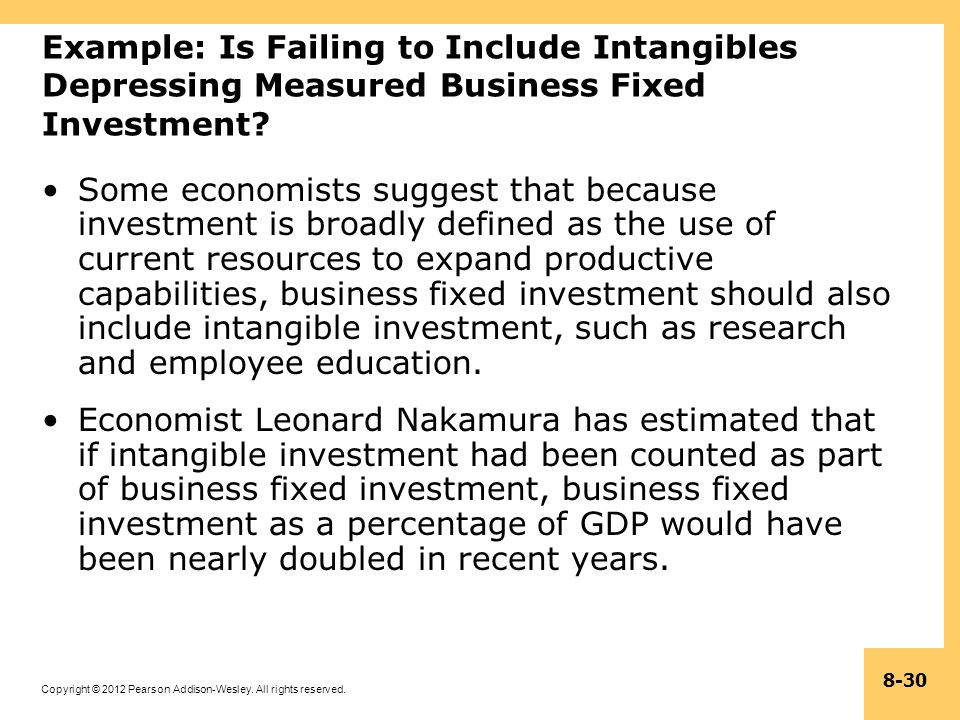Example: Is Failing to Include Intangibles Depressing Measured Business Fixed Investment
