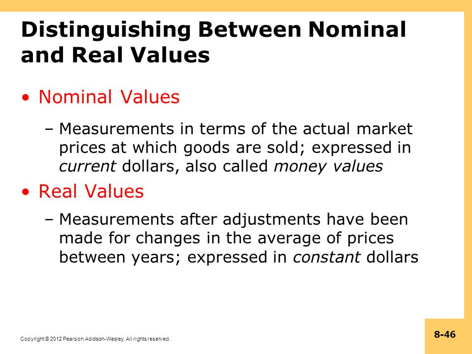 Distinguishing Between Nominal and Real Values