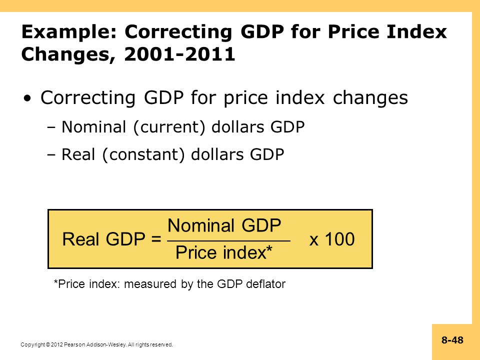 Example: Correcting GDP for Price Index Changes, 2001-2011