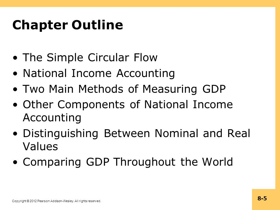 Chapter Outline The Simple Circular Flow National Income Accounting