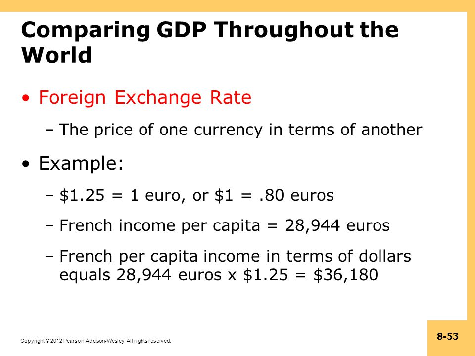 Comparing GDP Throughout the World