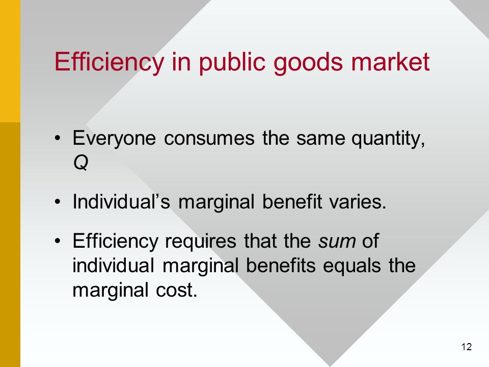 Efficiency in public goods market