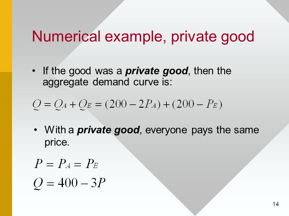 Numerical example, private good