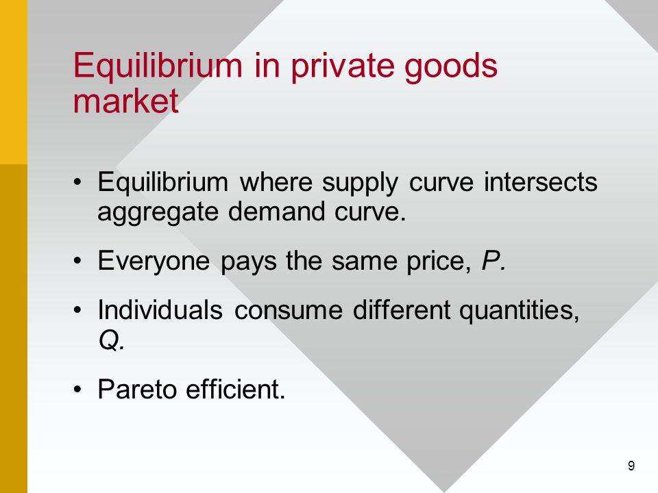 Equilibrium in private goods market