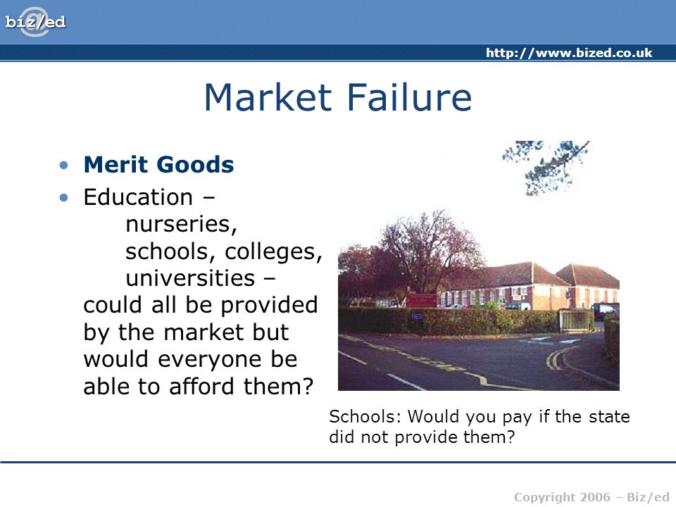 Market Failure Merit Goods