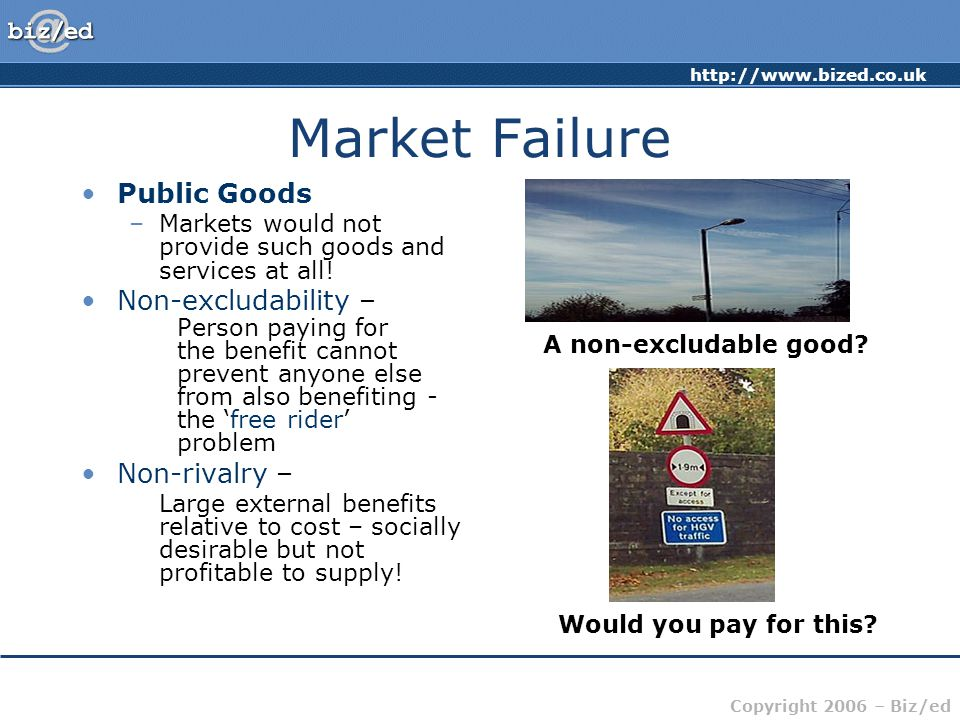 Market Failure Public Goods