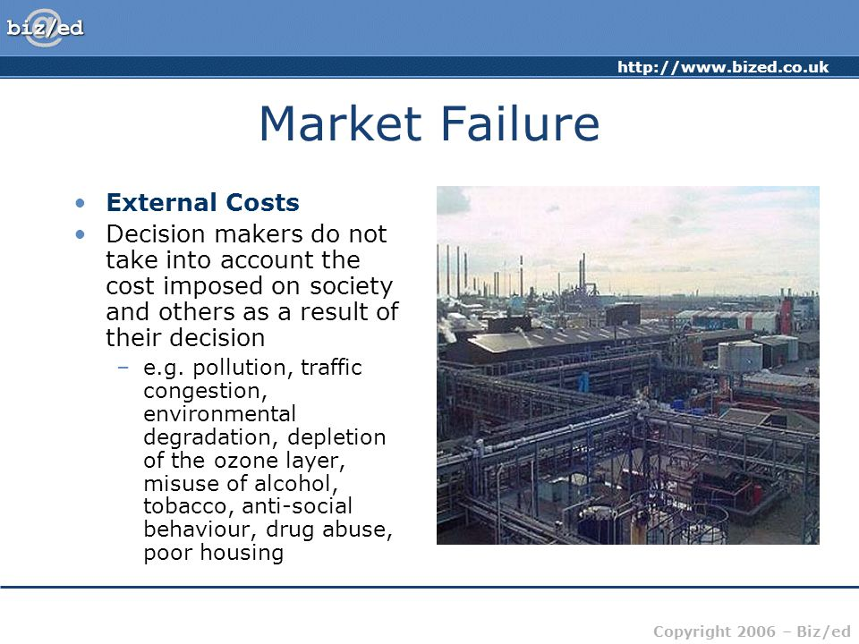 Market Failure External Costs