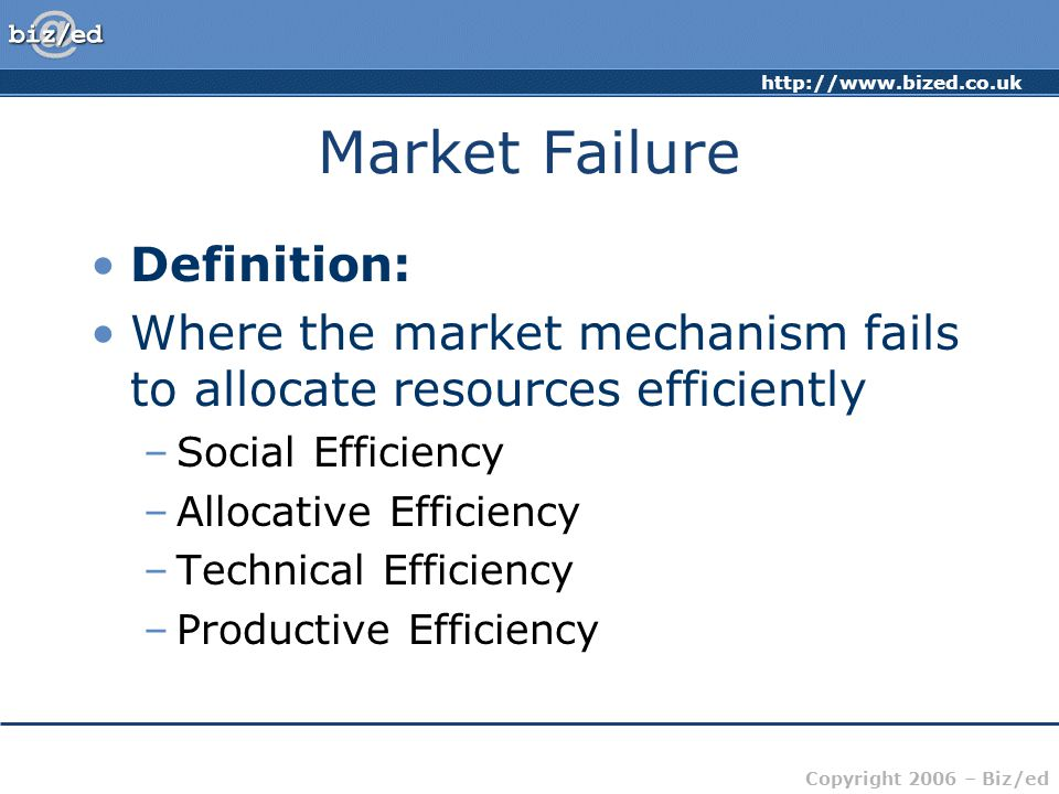 Market Failure Definition: