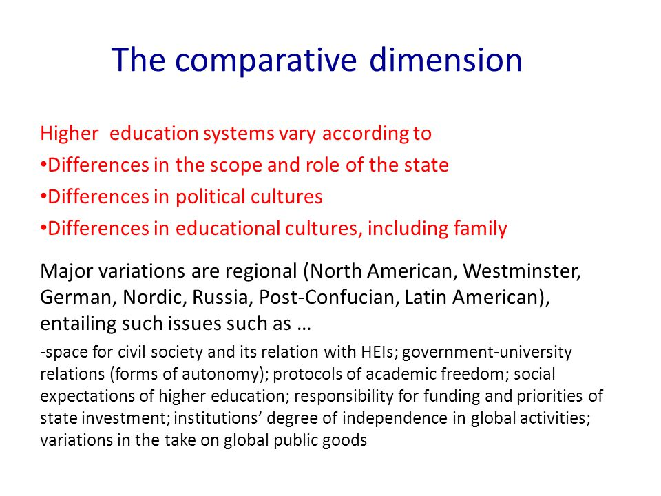 The comparative dimension