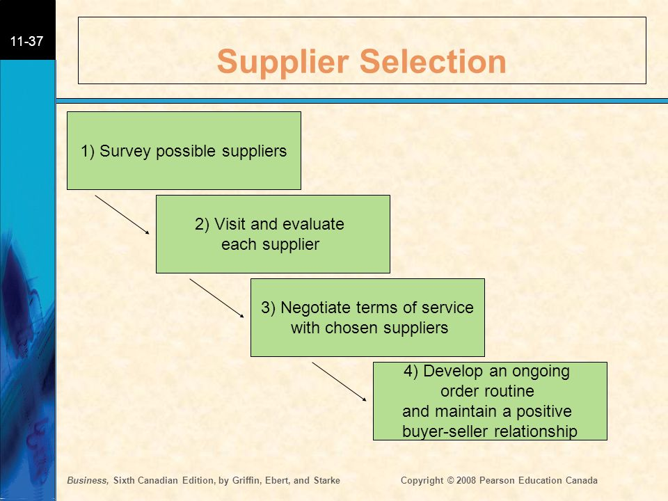 Supplier Selection 1) Survey possible suppliers