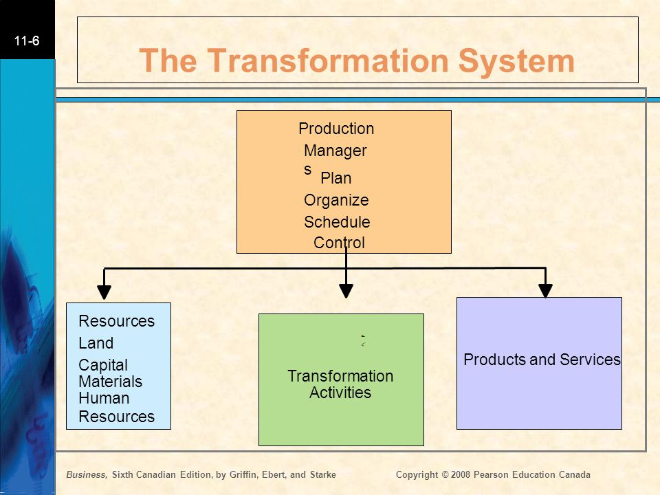 The Transformation System