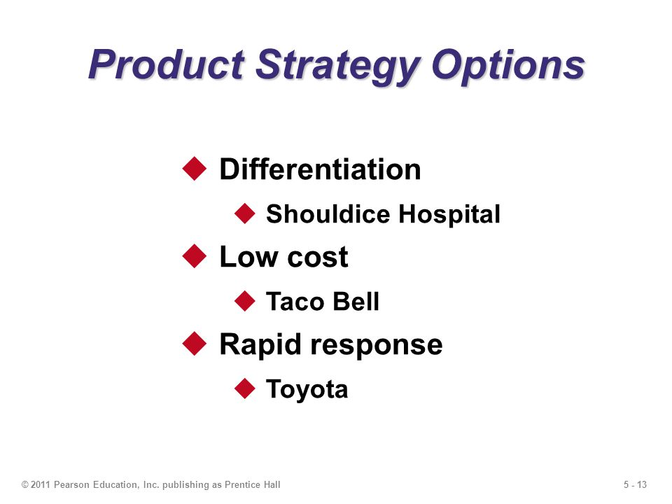 Product Strategy Options