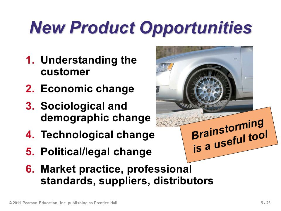 New Product Opportunities