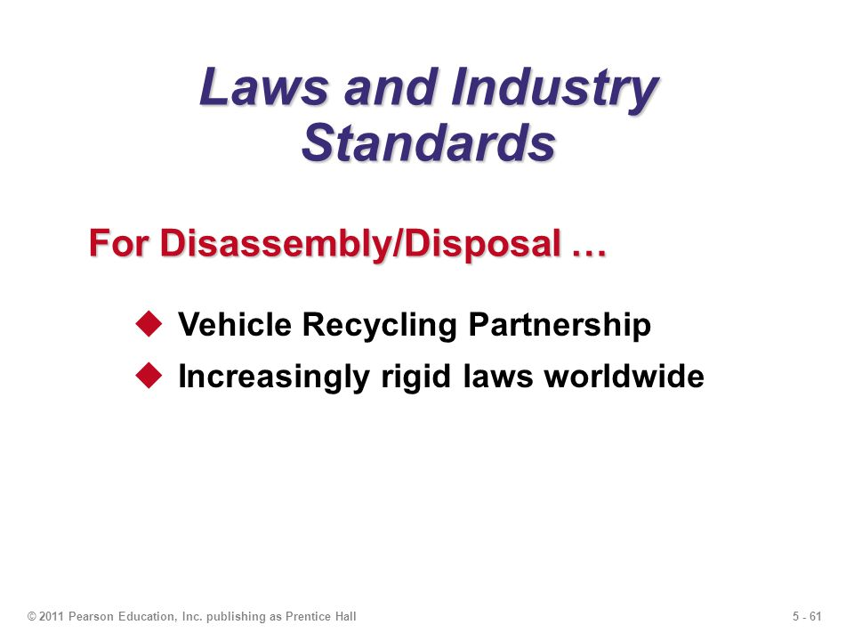 Laws and Industry Standards