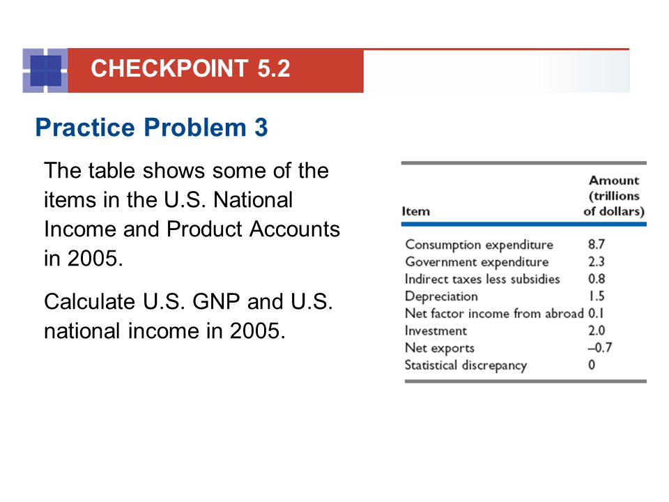 Practice Problem 3 CHECKPOINT 5.2