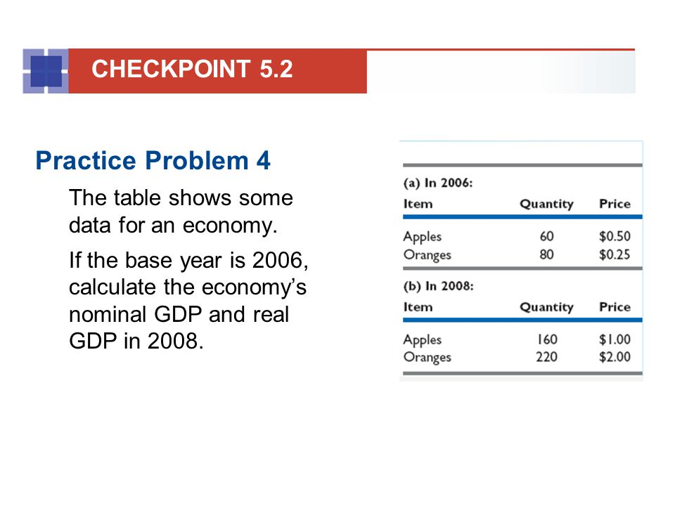 Practice Problem 4 CHECKPOINT 5.2