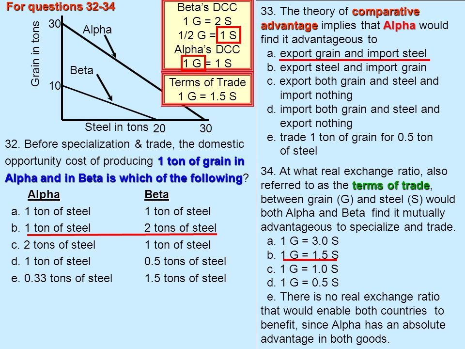 32. Before specialization & trade, the domestic opportunity cost of producing 1 ton of grain in Alpha and in Beta is which of the following Alpha Beta a. 1 ton of steel 1 ton of steel b. 1 ton of steel 2 tons of steel c. 2 tons of steel 1 ton of steel d. 1 ton of steel 0.5 tons of steel e. 0.33 tons of steel 1.5 tons of steel