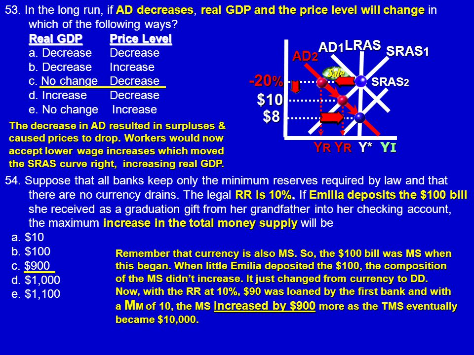 53. In the long run, if AD decreases, real GDP and the price level will change in which of the following ways