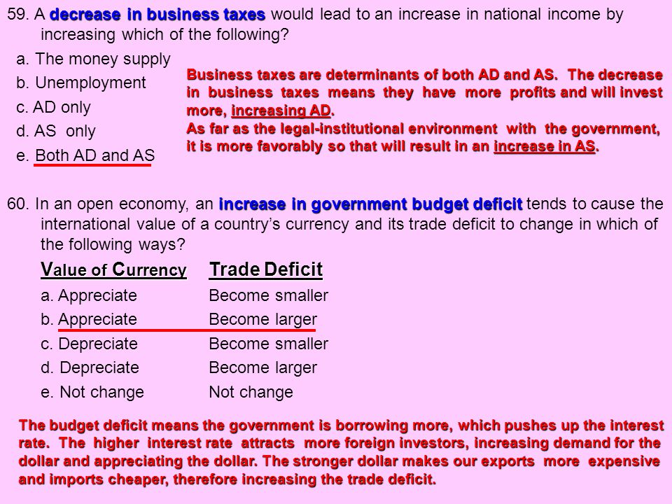 59. A decrease in business taxes would lead to an increase in national income by increasing which of the following a. The money supply b. Unemployment c. AD only d. AS only e. Both AD and AS 60. In an open economy, an increase in government budget deficit tends to cause the international value of a country's currency and its trade deficit to change in which of the following ways Value of Currency Trade Deficit a. Appreciate Become smaller b. Appreciate Become larger c. Depreciate Become smaller d. Depreciate Become larger e. Not change Not change