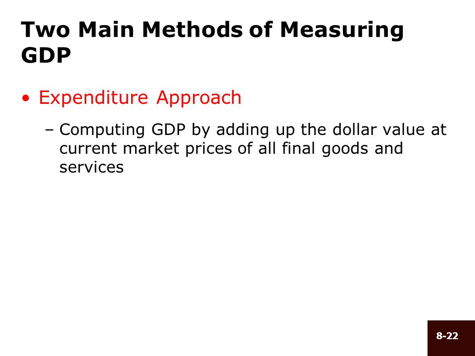 Two Main Methods of Measuring GDP