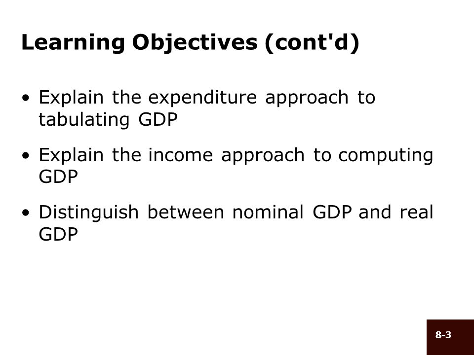 Learning Objectives (cont d)
